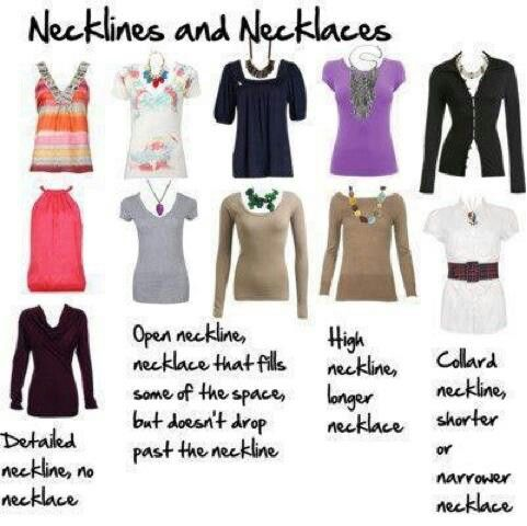 necklines and necklaces - beautyikon